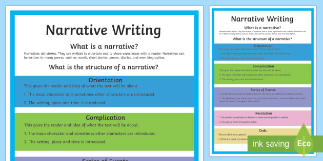 Year 5 Narrative Writing Structure A4 Display Poster-Australia