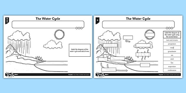 The Water Cycle Activity Sheet - water cycle, activity, sheet, worksheet