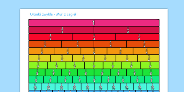 Fractions Wall Polish - polish, fractions wall, fraction, fractions, decimal, percentage, wall, one whole, half, third, quarter, fifth, proportion, part, numerator, denominator, equivalent, 1/3, 1/2, 1/4