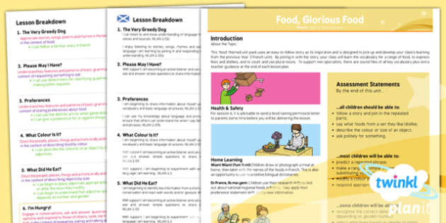CfE First Level French Overview Food Glorious Food