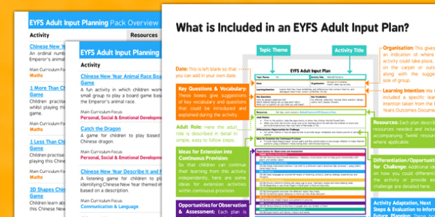 EYFS Chinese New Year Adult Input Planning and Resource Pack Overview - EYFS, Early Years Planning, festival, celebration