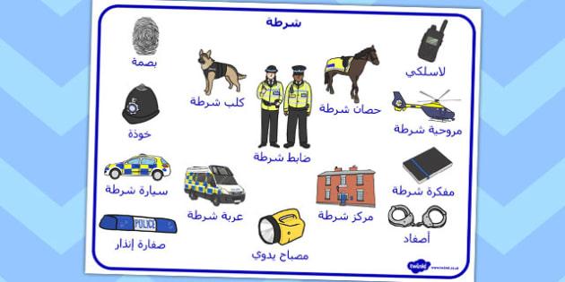 بساط كلمات عن الشرطة - الشرطة، مفردات عن الشرطة، موارد تعليمية