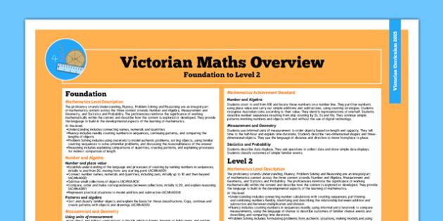 AusVELs Victorian Curriculum Foundation Maths Overview - australia
