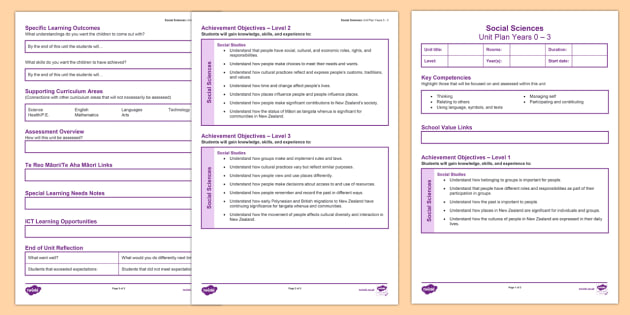 New Zealand Social sciences Years 0 3 Unit Plan Template - New Zealand Class Management, social sciences
