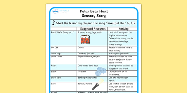 Polar Bear Hunt Sensory Story - we polar bear hunt sensory plan, sensory plan, lesson ideas