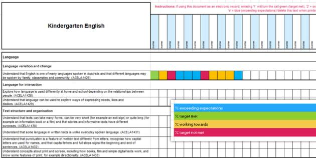 Australian Curriculum Kindergarten English Assessment Tracker-Australia