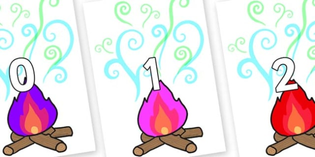 Numbers 0-31 on Magic Fire - 0-31, foundation stage numeracy, Number recognition, Number flashcards, counting, number frieze, Display numbers, number posters