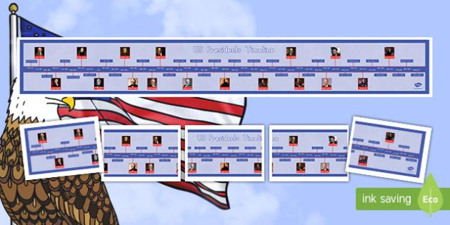 USA Presidents Display Timeline