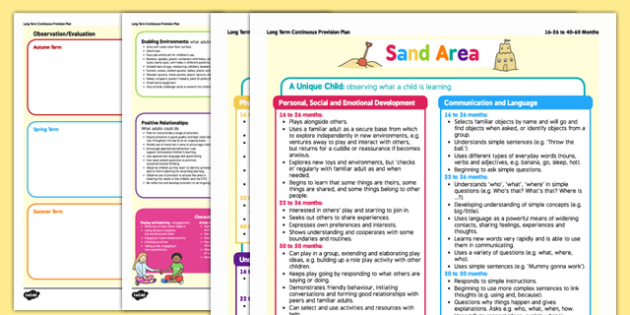 Sand Area Continuous Provision Plan Posters 16-26 to 40-60 Months - sand, area, continuous provision plan, posters, 16-26, 40-60