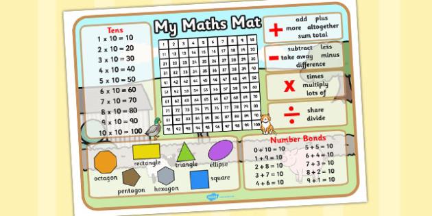 Farm Themed Maths Mat - Maths, Mat, Numeracy, Aid, Farm