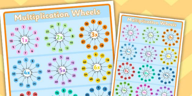 Multiplication Wheel Aid Poster - multiplication, wheel, aid, poster, display