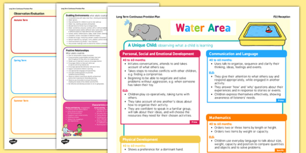 Water Area Continuous Provision Plan Posters Reception FS2 - continuous provision