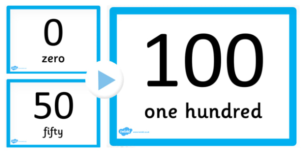 0 100 Numerals and Words Maths Counting PowerPoints - romans