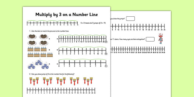 Multiply by 3 on a Number Line Worksheet - multiply, number line, worksheet