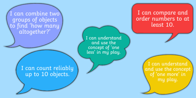 Numeracy Statements I can on Speech Bubbles (Nursery Reception) - LNF, Numeracy strands, I can, Numeracy display, LNF Statements