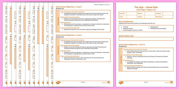 New Zealand The Arts Years 4 6 Unit Plan Template - New Zealand Class Management