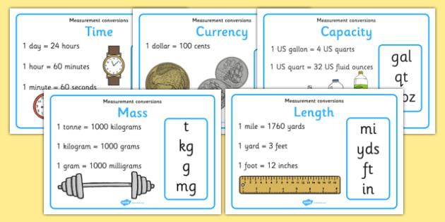 Measurement Conversion Display Posters US - measurement, conversion, display posters, display, poster