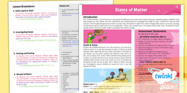 PlanIt - Science Year 4 - States of Matter Planning Overview