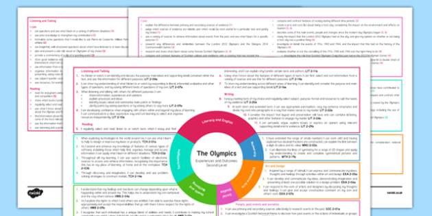 The Olympics Interdisciplinary Topic Web CfE Second Level Unit Overview-Scottish