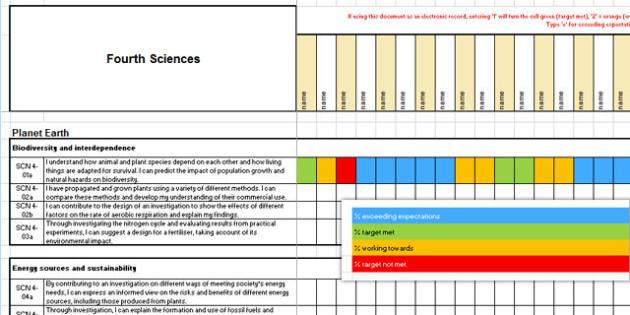 Sciences CfE Fourth Level Assessment Spreadsheet-Scottish
