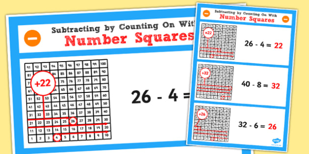 Year 2 Subtracting by Counting On Using Number Squares Poster
