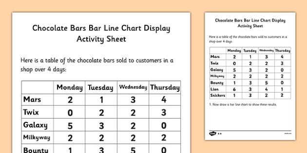 Chocolate Bars Bar Line Chart Worksheets - bar chart, line graph, bar and line chart worksheet, chocolate bars sold worksheet, ks2 maths worksheet, ks2