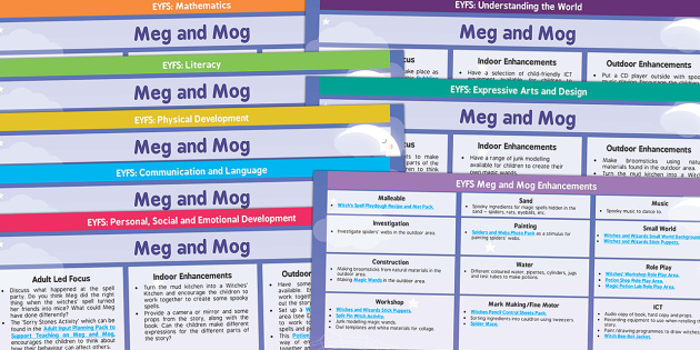 EYFS Lesson Plan and Enhancement Ideas to Support Teaching on Meg and Mog - Early Years, continuous provision, early years planning, adult led, Helen Nicoll, witch, magic, Halloween