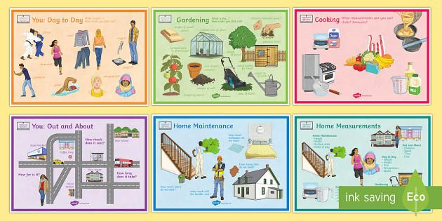 Measure@Home Display Posters