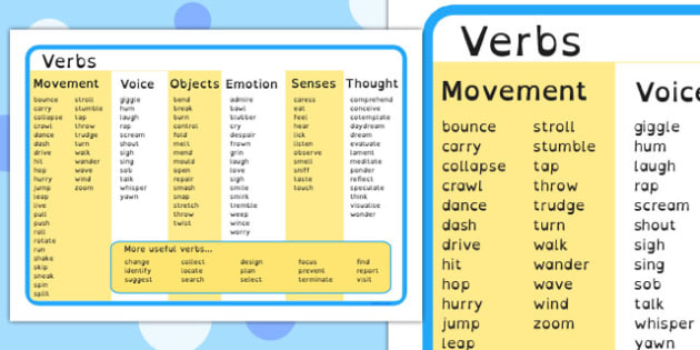 Verb Word Mat Dyslexia - SEN, Australia, english, writing, sentences, independent, visual aid