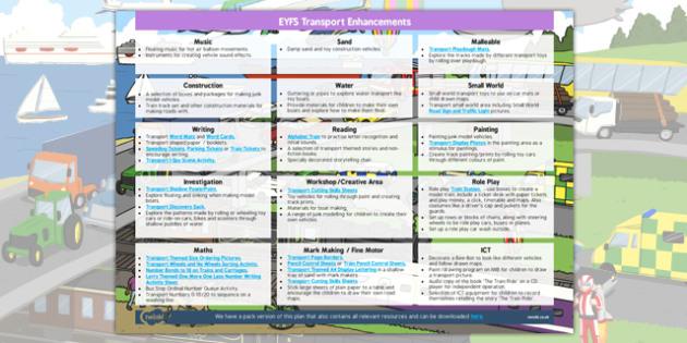 EYFS Transport Themed Enhancement Ideas - transport, enhancement