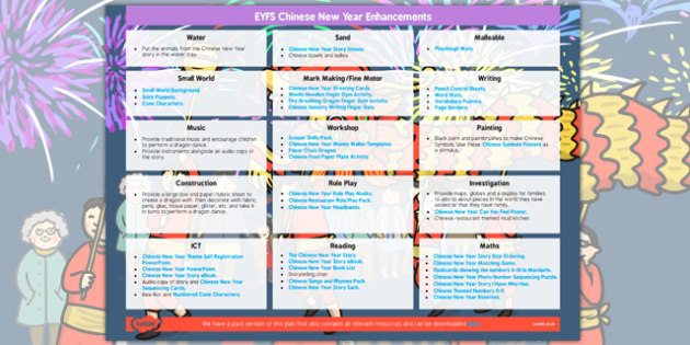 EYFS Chinese New Year Enhancement Ideas - EYFS planning, early years activities, festival, celebration