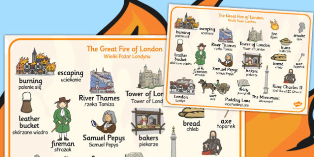 The Great Fire of London Word Mat Polish Translation - polish