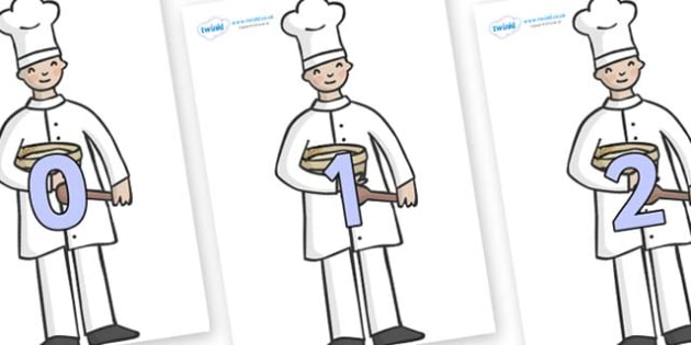 Numbers 0-50 on Bakers - 0-50, foundation stage numeracy, Number recognition, Number flashcards, counting, number frieze, Display numbers, number posters