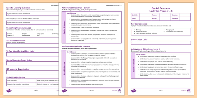 New Zealand Social Sciences Years 7-8 Unit Plan Template - New Zealand Class Management