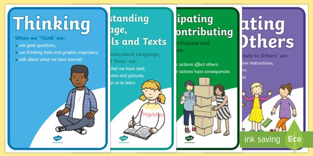 New Zealand Key Competencies Junior Descriptors Display Posters