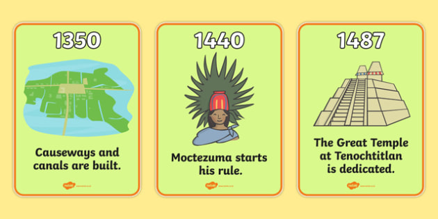 Aztec Timeline Display Posters - Aztec, aztec people, Mexican, history, Mexico, display, banner, poster, sign, tenochtitlan, texcoco, lake, temple, tenoch, Valley of Mexico