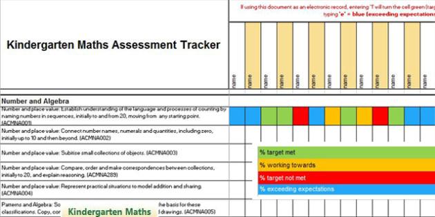 Kindergarten Mathematics Tracker Assessment Spreadsheet