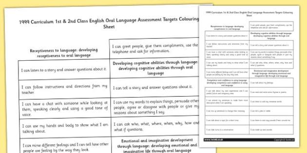 1999 Curriculum 1st & 2nd Class English Oral Language Assessment Targets Colouring Sheet - Ireland, Irish