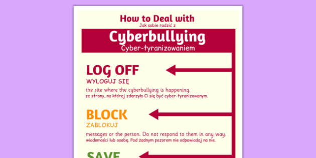 How to Deal With Cyberbullying Poster Polish Translation - polish, cyberbullying, poster, display