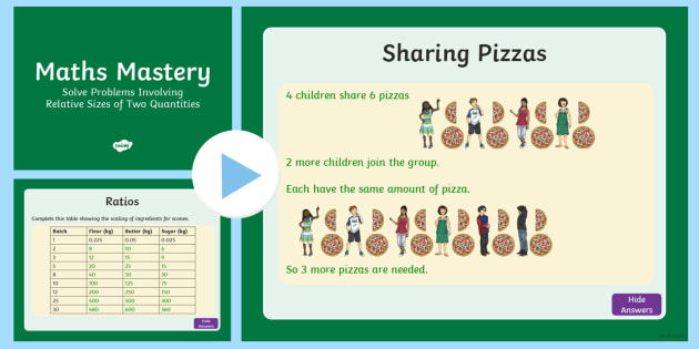 Year 6 Ratio Solve Problems Involving Relative Sizes of Two Quantities Maths Mastery Activities PowerPoint