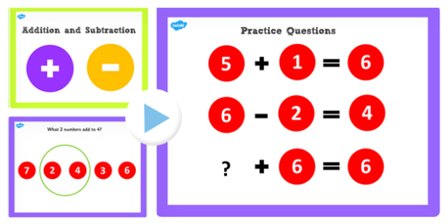 Addition and Subtraction Facts to 6 PowerPoint - add, subtract
