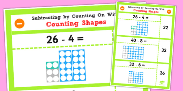 Year 2 Subtraction by Counting On with Counting Shapes Poster