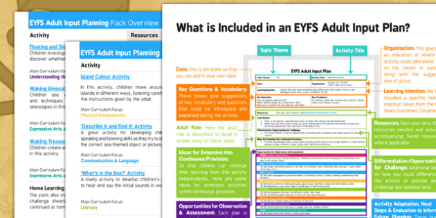 EYFS Pirate-Themed Adult Input Planning and Resource Pack Overview