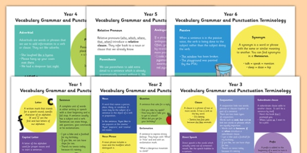 Y1 to Y6 Vocabulary, Grammar and Punctuation Terminology and Definition Poster Pack - vocabulary, grammar, punctuation, terminology, definition, poster, pack