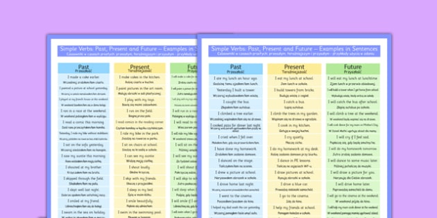 Simple Verbs Past, Present and Future Examples in Sentences Poster Polish Translation - polish,