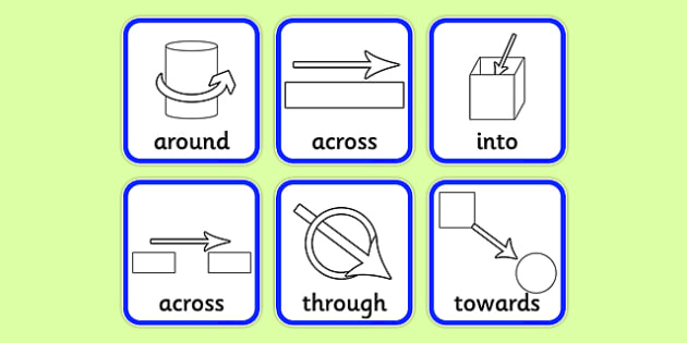 Directional Prepositions Symbol Cards - position, visual aids, prepositions