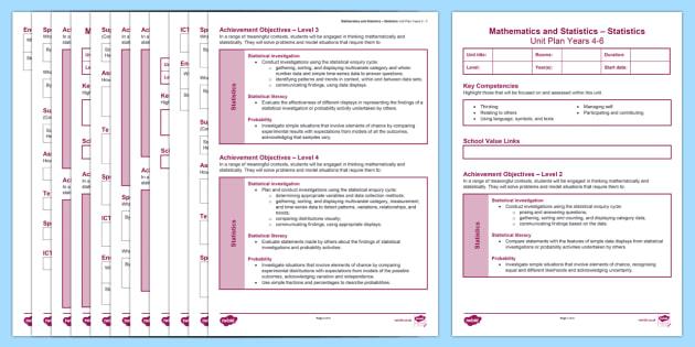 New Zealand Maths Years 4 6 Unit Plan Template - New Zealand Class Management