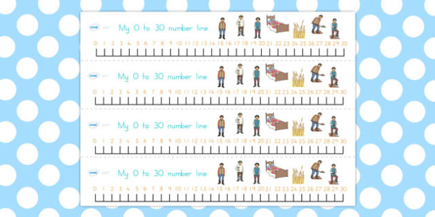 The Farmer and His Sons Number Lines 0-30 - australia, number