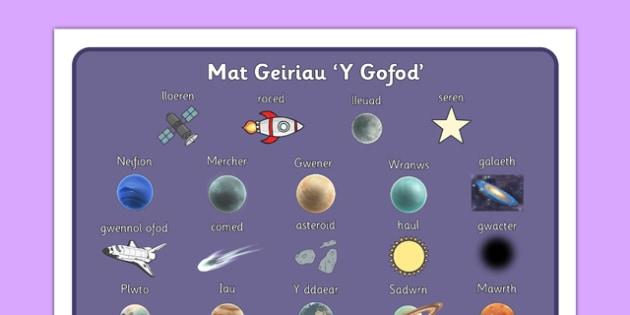 Space Word Mat Welsh Translation - gofod, visual aid, keywords