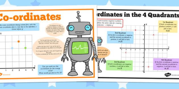 Co-ordinates Poster Pack - coordinates, poster pack, pack, display